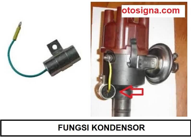 fungsi kondensor