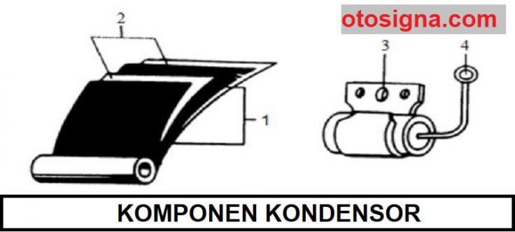 komponen kondensor