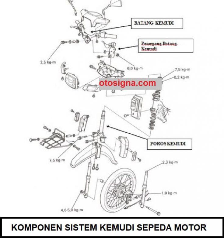 komponen sistem kemudi sepeda motor