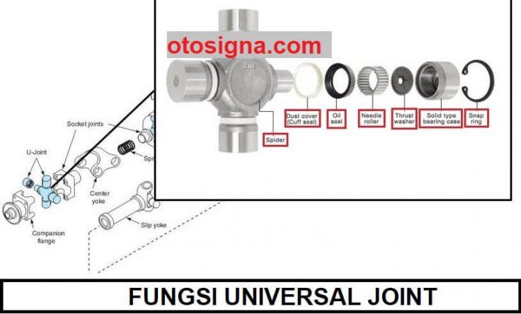 fungsi universal joint
