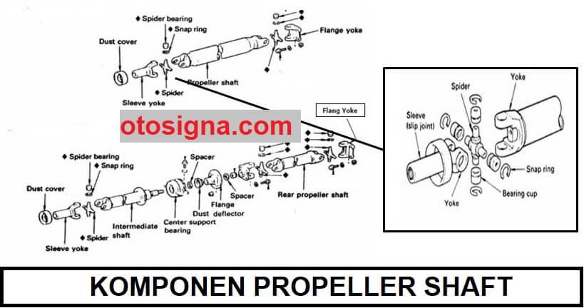 komponen propeller shaft