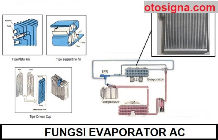 fungsi evaporator ac