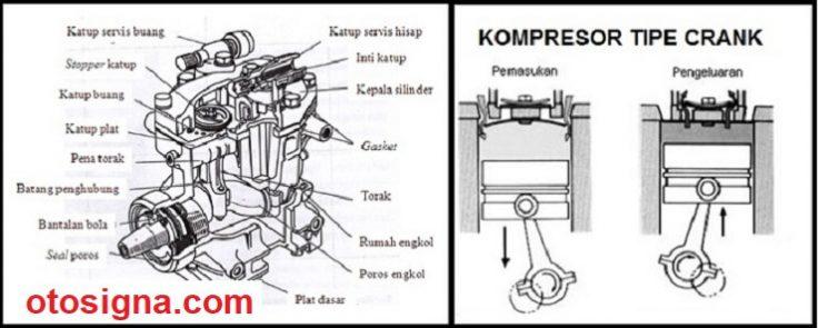 kompresor ac mobil tipe crank