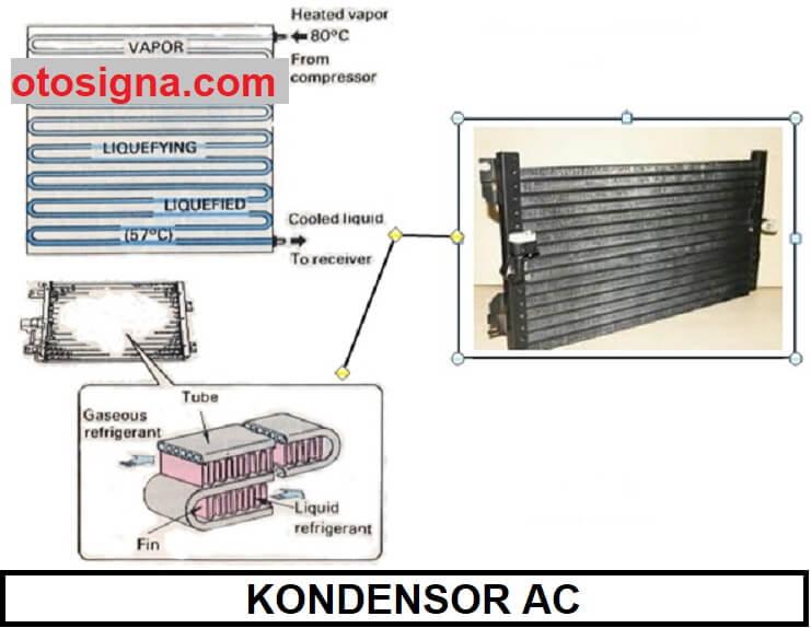 kondensor ac adalah