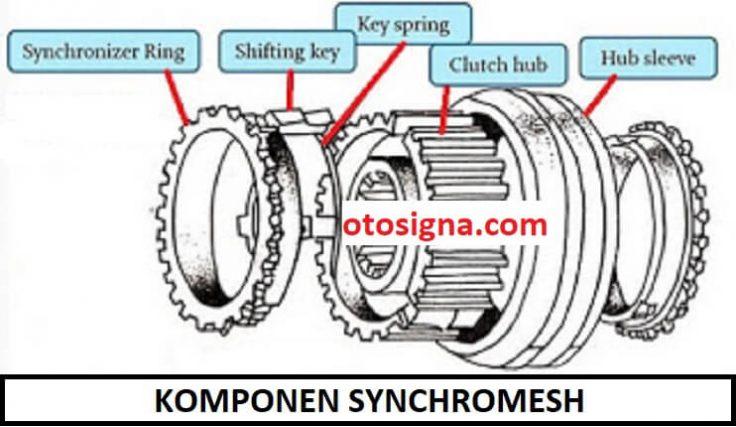 Komponen Synchromesh