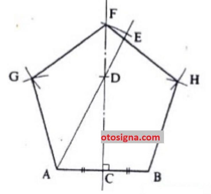 jenis konstruksi geometris