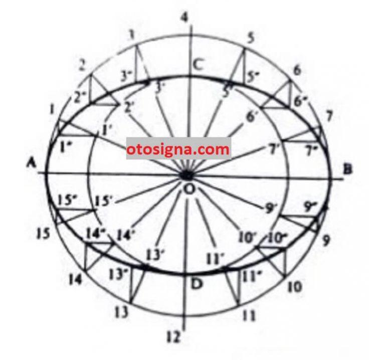 macam konstruksi geometris