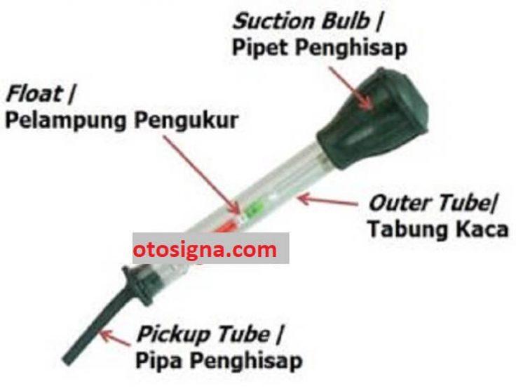 pengertian hydrometer