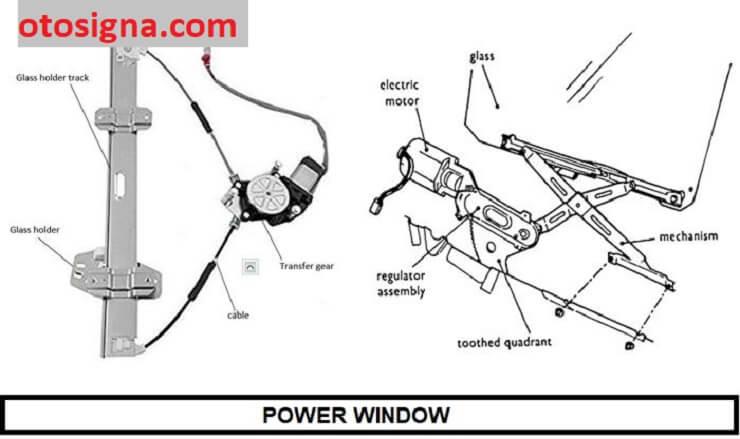 komponen power window