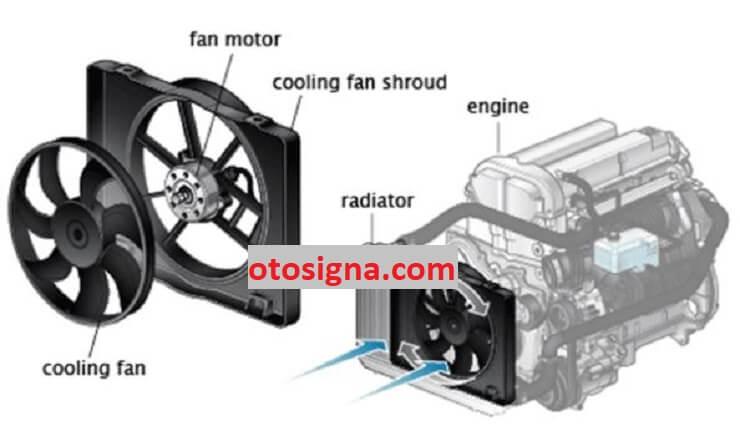 cara memperbaiki kipas radiator