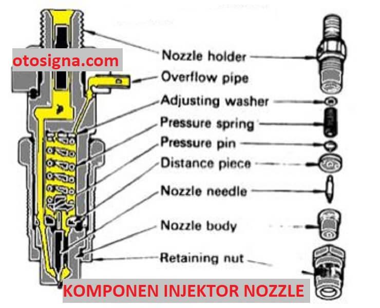 komponen injektor diesel