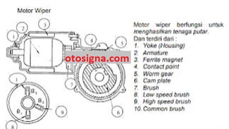 komponen wiper