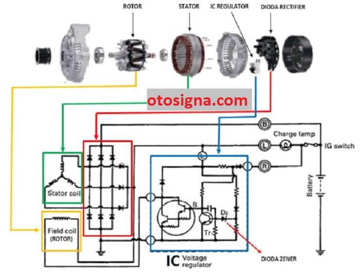 rangkaian alternator