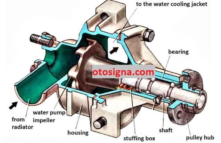 komponen water pump